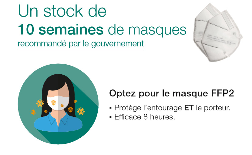 10 semaines de stock de masques FFP2